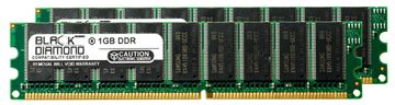 Picture of 2GB Kit(2X1GB) DDR 266 (PC-2100) ECC Memory 184-pin (2Rx8)
