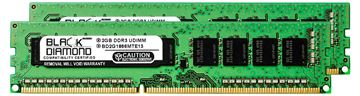 Picture of 4GB Kit (2x2GB) DDR3 1866 (PC3-14900) ECC Memory 240-pin (2Rx8)