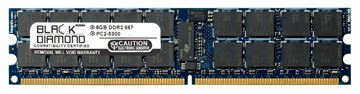 Picture of 8GB (2Rx4) DDR2 667 (PC2-5300) ECC Registered Memory 240-pin